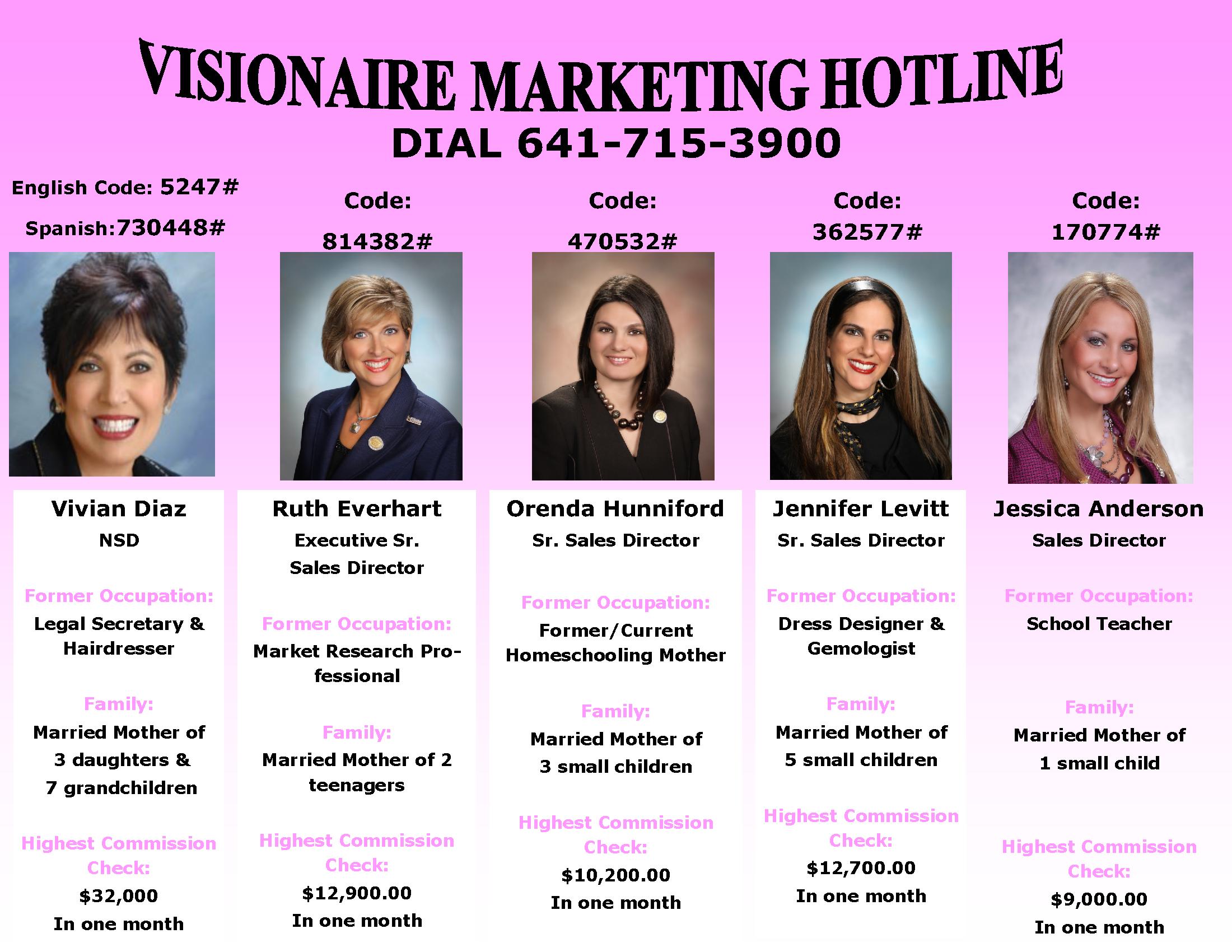 visionaire_marketing_hotline